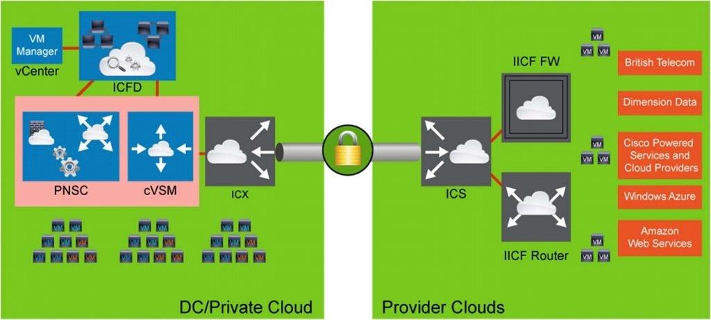 Corso e Certificazione CCNA Cloud CLDADM, CLDFND
