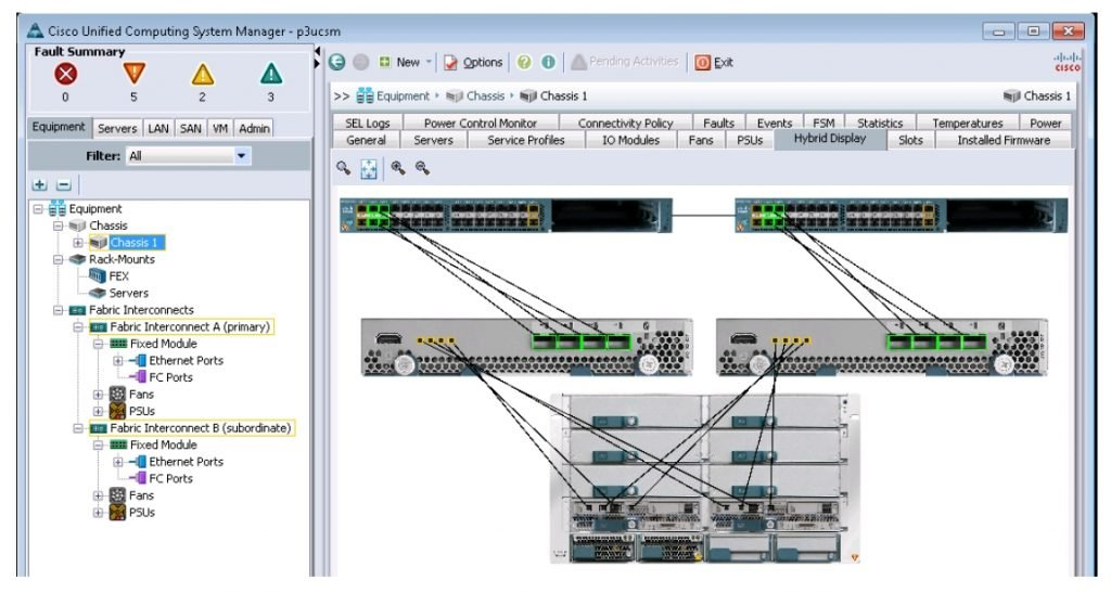 CCNP Data Center Implementing Cisco Data Center Unified Computing (DCUCI)