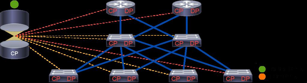 NPDESI Corso Cisco SDN Network Programmability