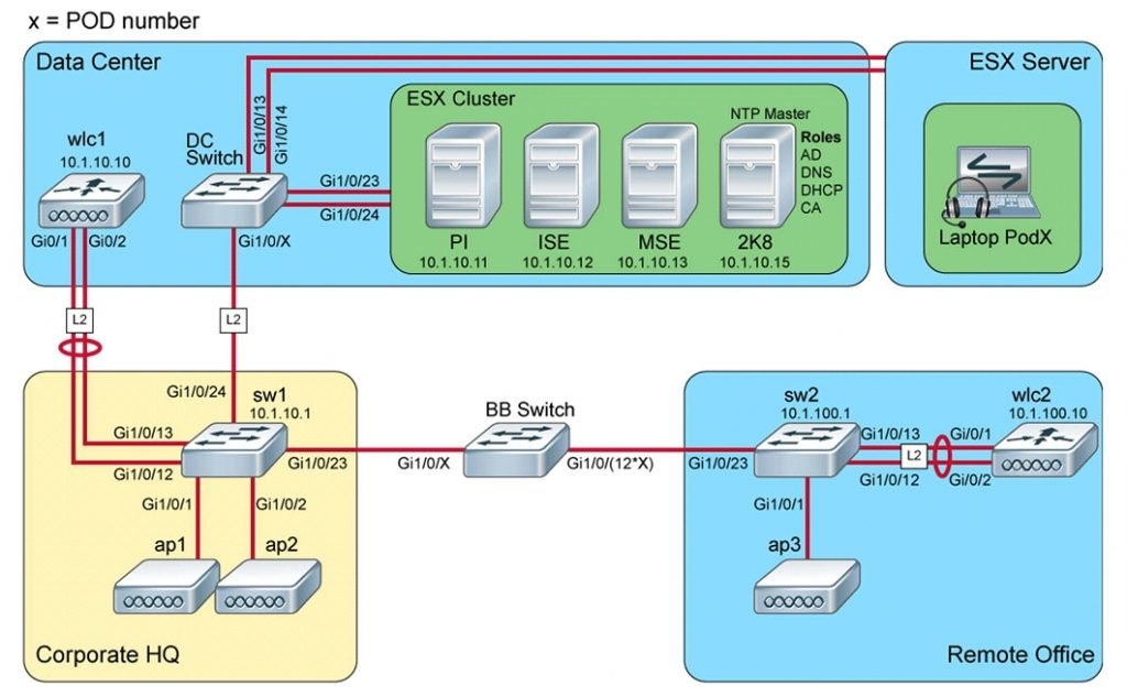 CCNP Wireless Deploying Cisco Wireless Enterprise Networks WIDEPLOY