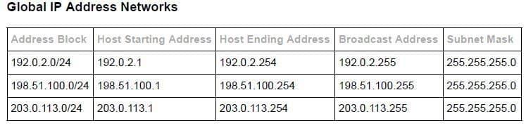 Configurazione Cisco Static NAT