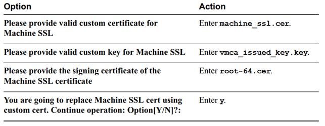 VMware VCP Corso e certificazione 1.8