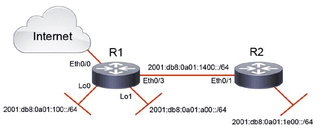 Corso CCNP - Configurare Protocollo di Routing IPV6 RIPng