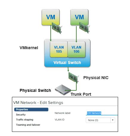VMware Corsi certificazione e formazione Vsphere