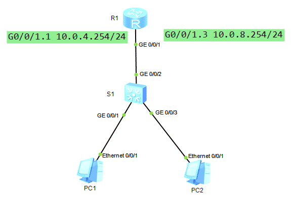 Huawei Inter Vlan Routing