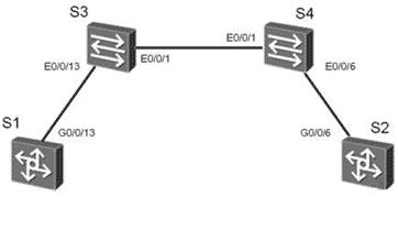 Configurare GVRP su Switch Huawei