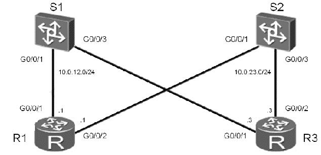 Configurazione e implementazione DHCP su apparati Huawei, Corso Huawei