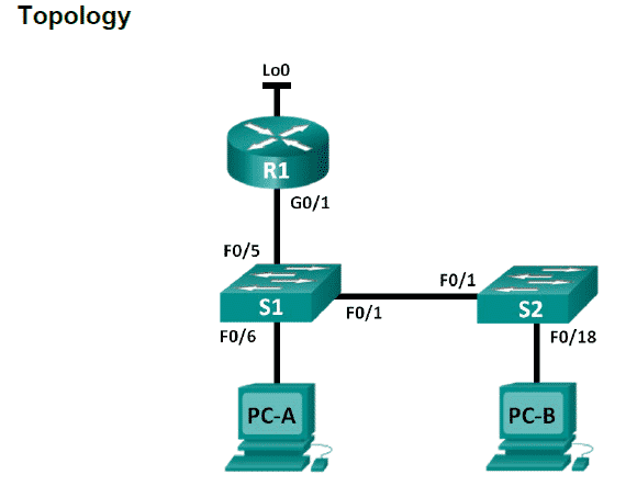 Configurare DHCP v4 Server su Multiple VLAN con Switch Cisco