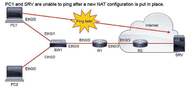Certificazione e Corso Troubleshoot Network Address Traslation NAT su router Cisco