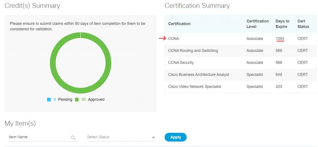 Come utilizzare i crediti Cisco per rinnovare la certificazione in scadenza