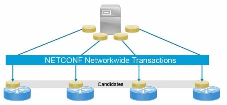 Corso CCNP Service Provider SPAUI