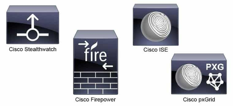 Corso CCNP Security Implementing Automation for Cisco Security Solutions (SAUI)