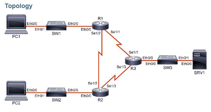 Configurazione Base IPV6 Laboratorio
