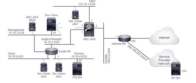 CyberSecurty Sicurezza Informatica