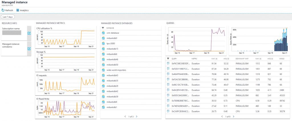 Corso Azure SQL Database Administrator